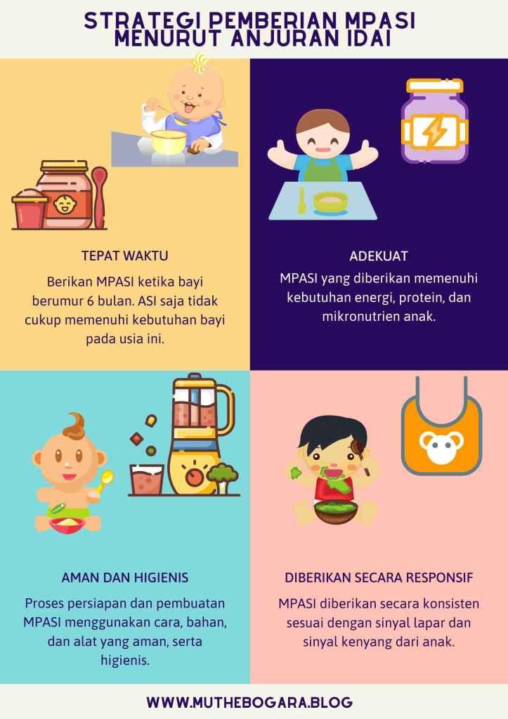 Mpasi Perdana Pilih Homemade Atau Instan Bundalogy