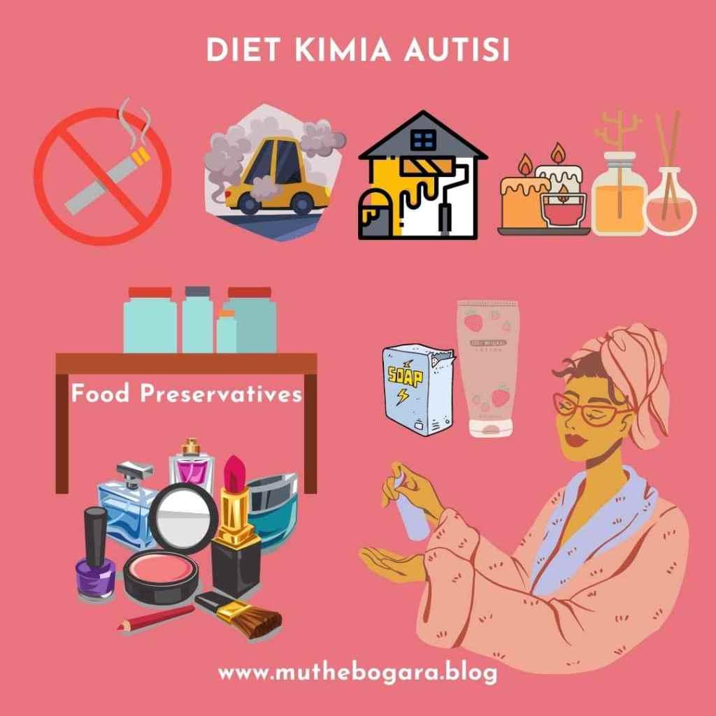 diet kimia anak autis