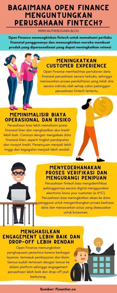 Finantier